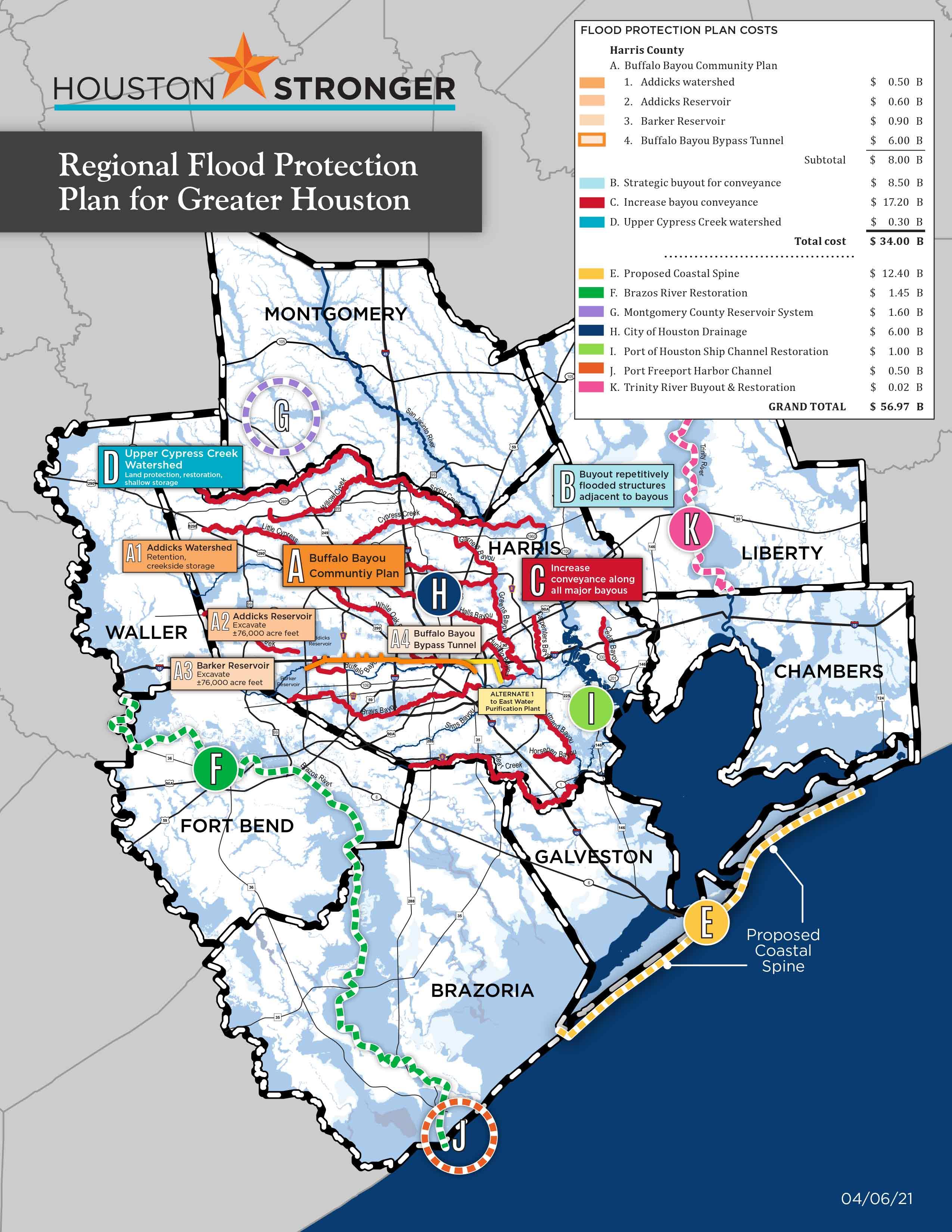 Regional Plan (Updated 4/21)